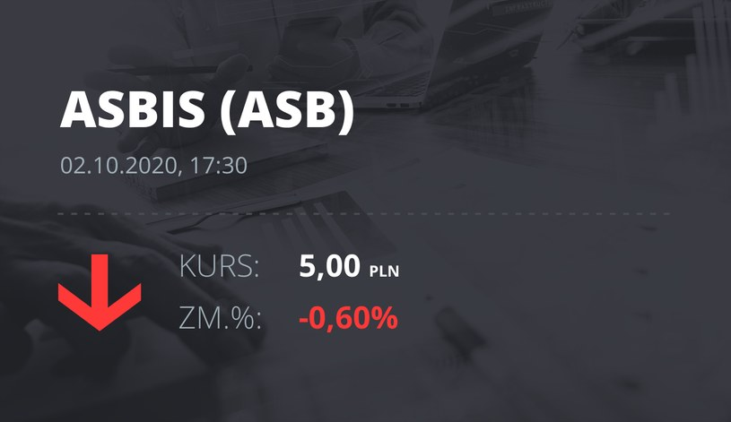 Notowania akcji spółki Grupa Asbis z 2 października 2020 roku