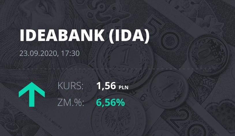 Notowania akcji spółki Idea Bank z 23 września 2020 roku