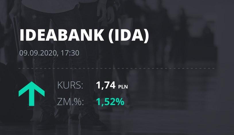 Notowania akcji spółki Idea Bank z 9 września 2020 roku