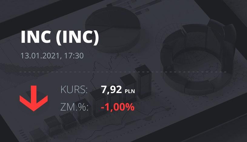 Notowania akcji spółki INC S.A. z 13 stycznia 2021 roku