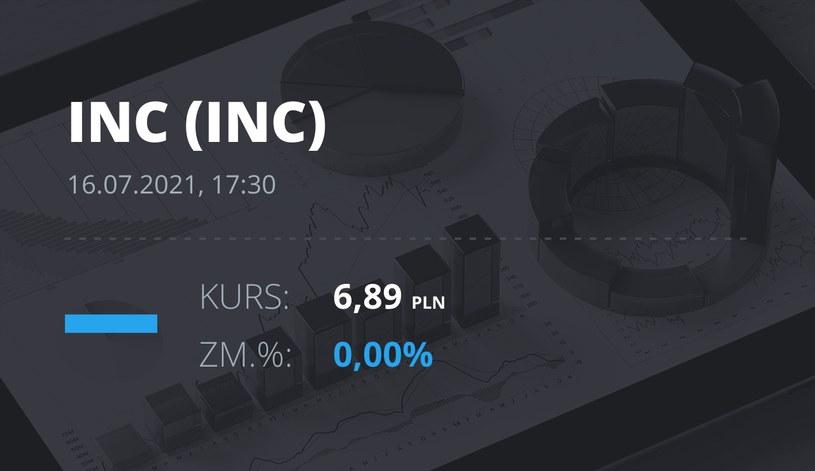 Notowania akcji spółki INC S.A. z 16 lipca 2021 roku