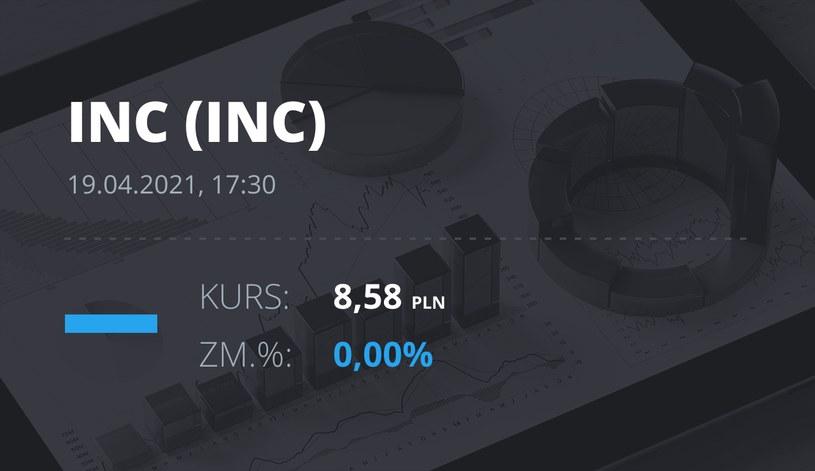 Notowania akcji spółki INC S.A. z 19 kwietnia 2021 roku