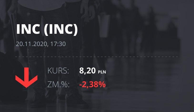 Notowania akcji spółki INC S.A. z 20 listopada 2020 roku