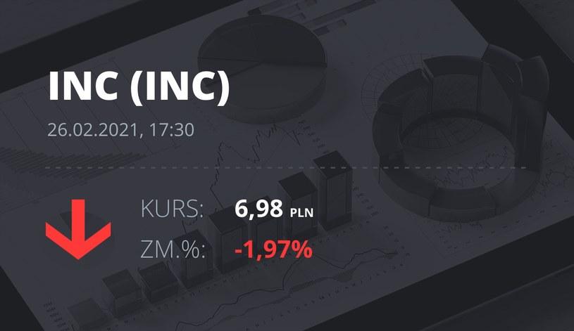 Notowania akcji spółki INC S.A. z 26 lutego 2021 roku