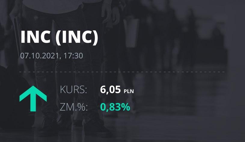 Notowania akcji spółki INC S.A. z 7 października 2021 roku