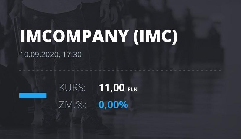 Notowania akcji spółki Industrial Milk Company z 10 września 2020 roku