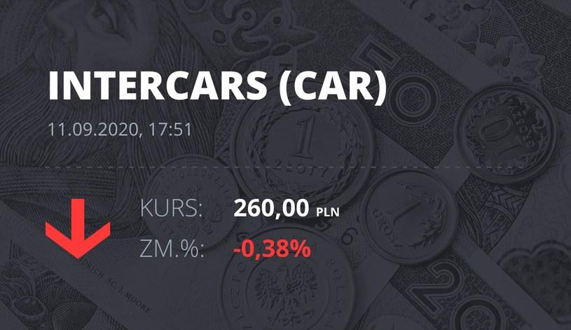 Notowania akcji spółki InterCars z 11 września 2020 roku