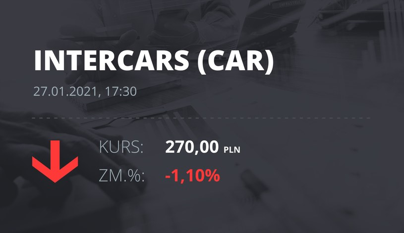 Notowania akcji spółki InterCars z 27 stycznia 2021 roku