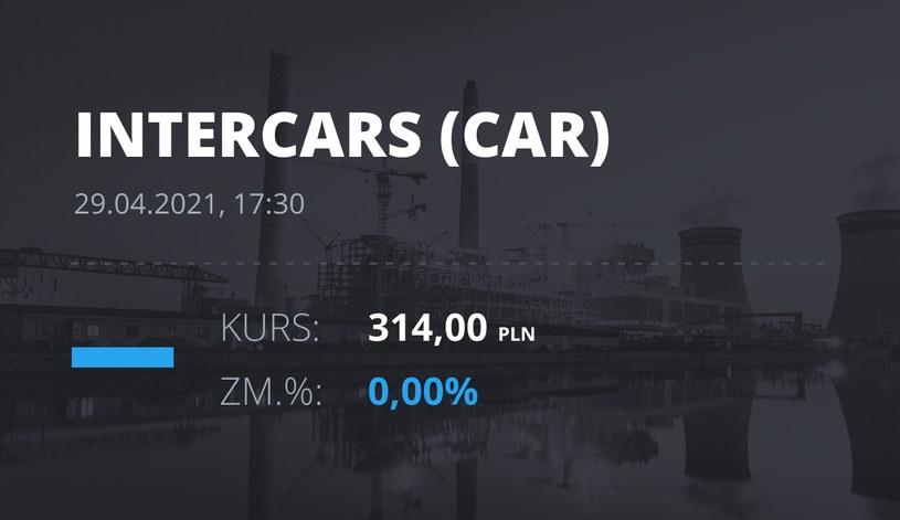 Notowania akcji spółki InterCars z 29 kwietnia 2021 roku