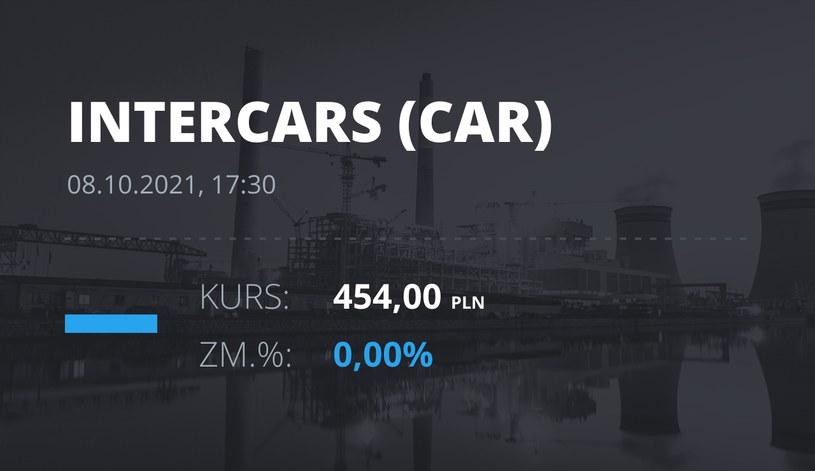 Notowania akcji spółki InterCars z 8 października 2021 roku