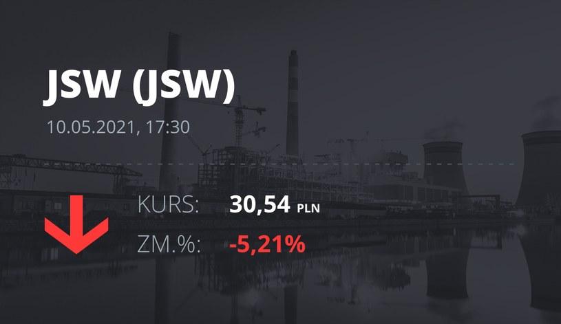 Notowania akcji spółki Jastrzębska Spółka Węglowa S.A. z 10 maja 2021 roku