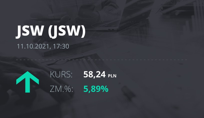 Notowania akcji spółki Jastrzębska Spółka Węglowa S.A. z 11 października 2021 roku