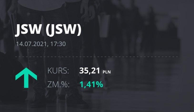 Notowania akcji spółki Jastrzębska Spółka Węglowa S.A. z 14 lipca 2021 roku