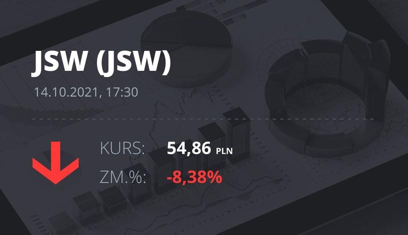 Notowania akcji spółki Jastrzębska Spółka Węglowa S.A. z 14 października 2021 roku