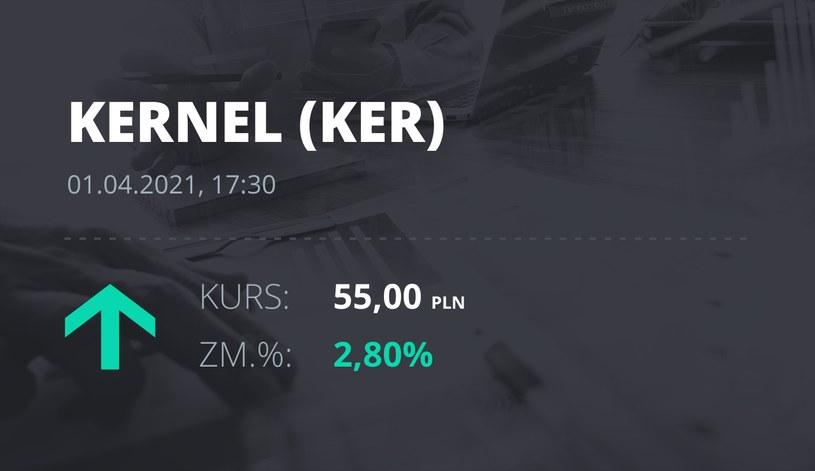 Notowania akcji spółki Kernel z 1 kwietnia 2021 roku