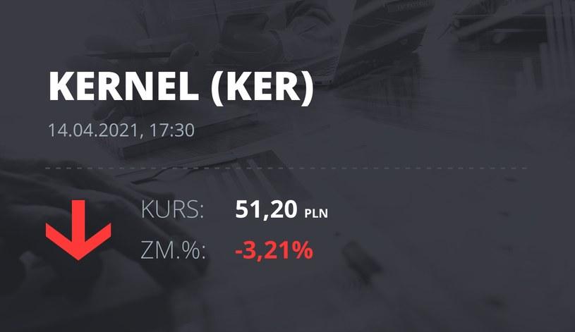 Notowania akcji spółki Kernel z 14 kwietnia 2021 roku