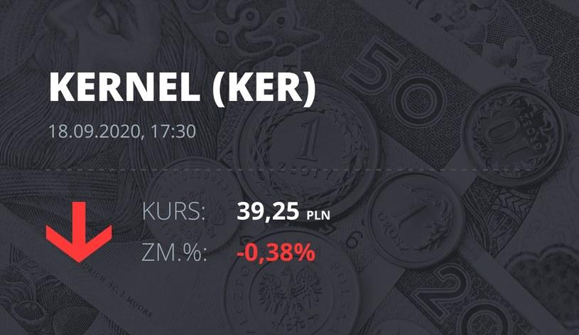 Notowania akcji spółki Kernel z 18 września 2020 roku