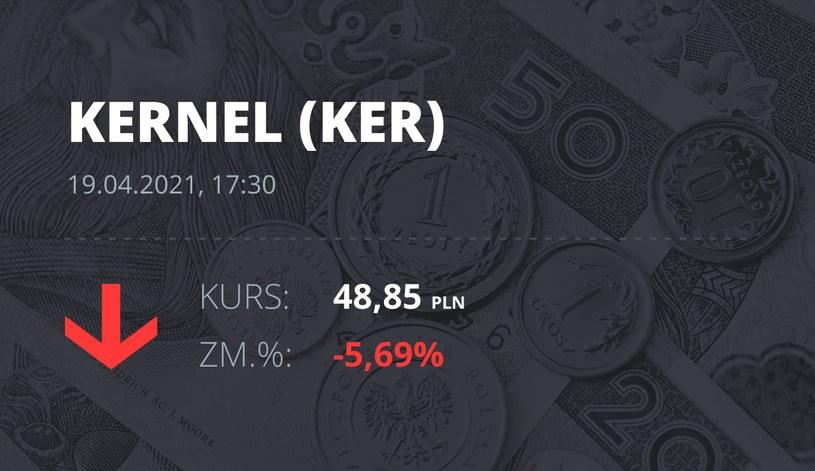 Notowania akcji spółki Kernel z 19 kwietnia 2021 roku