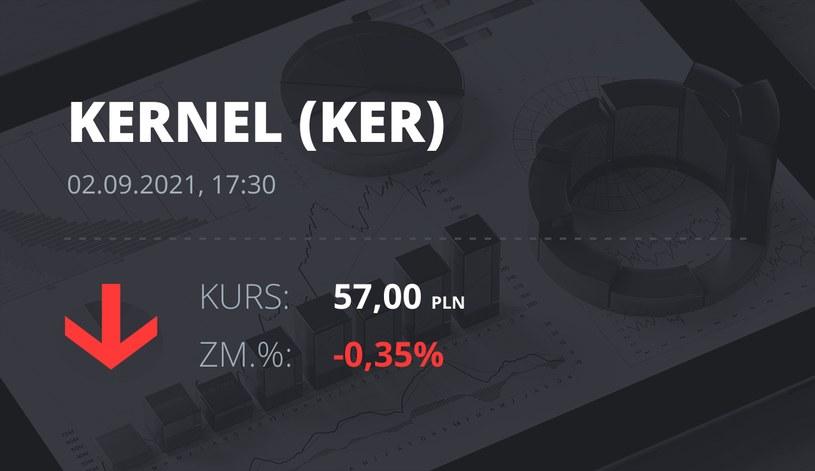 Notowania akcji spółki Kernel z 2 września 2021 roku