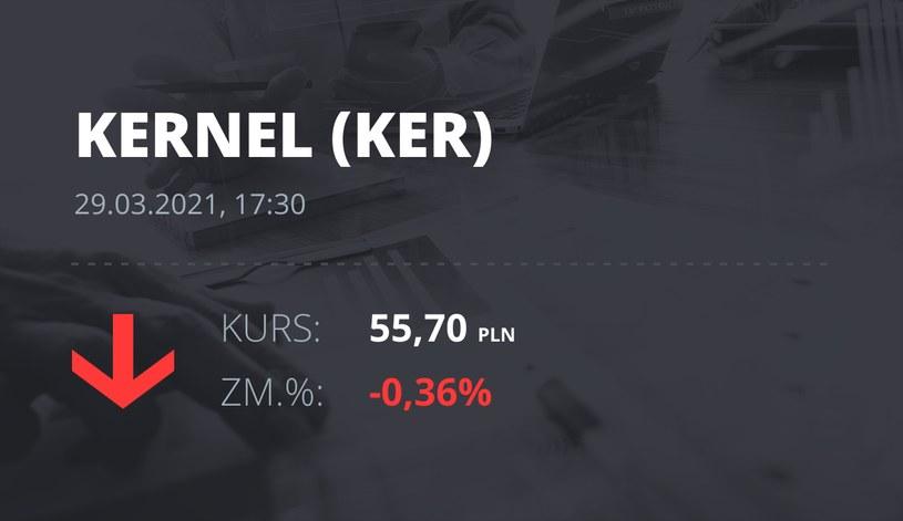 Notowania akcji spółki Kernel z 29 marca 2021 roku