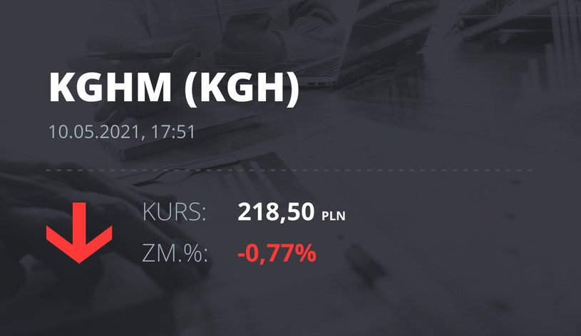 Notowania akcji spółki KGHM z 10 maja 2021 roku