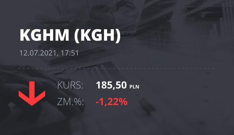 Notowania akcji spółki KGHM z 12 lipca 2021 roku