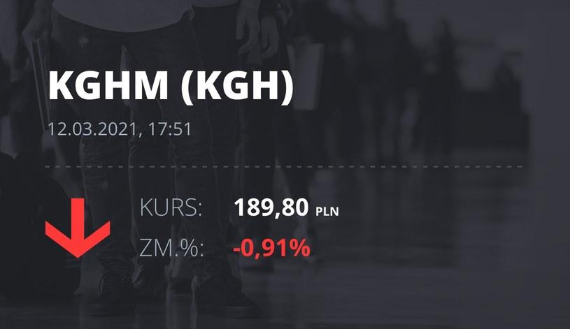 Notowania akcji spółki KGHM z 12 marca 2021 roku
