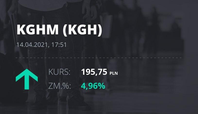 Notowania akcji spółki KGHM z 14 kwietnia 2021 roku
