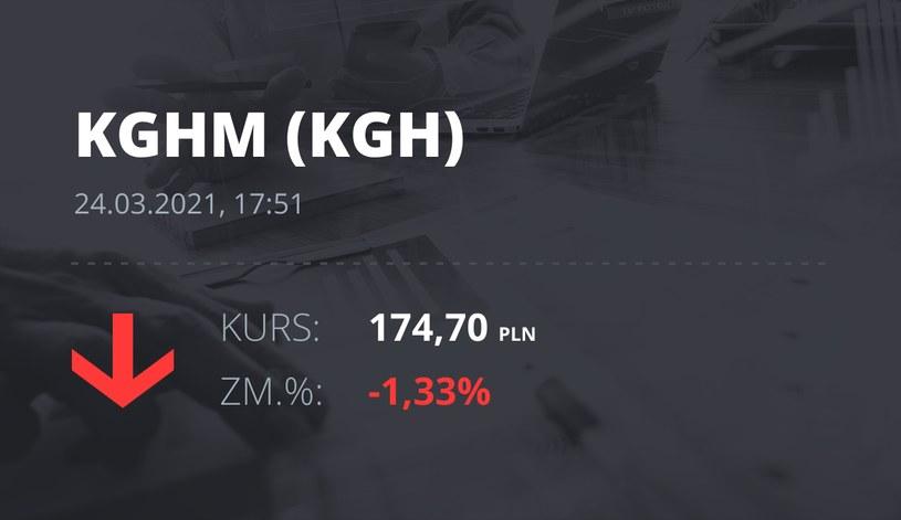 Notowania akcji spółki KGHM z 24 marca 2021 roku