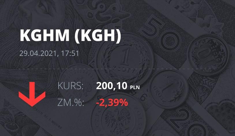 Notowania akcji spółki KGHM z 29 kwietnia 2021 roku
