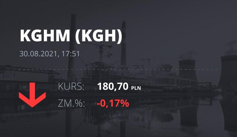Notowania akcji spółki KGHM z 30 sierpnia 2021 roku