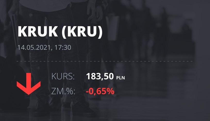 Notowania akcji spółki Kruk z 14 maja 2021 roku