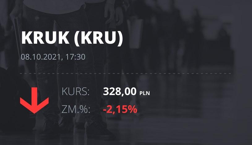 Notowania akcji spółki Kruk z 8 października 2021 roku