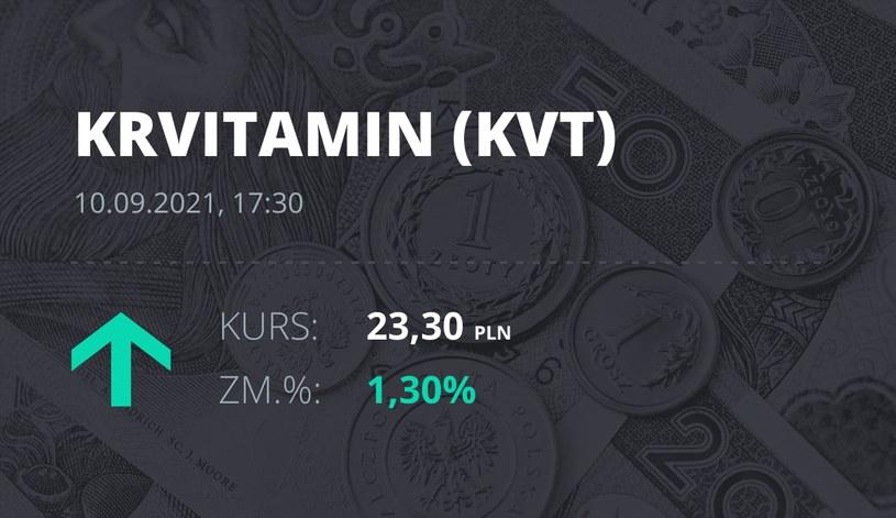 Notowania akcji spółki Krynica Vitamin S.A. z 10 września 2021 roku
