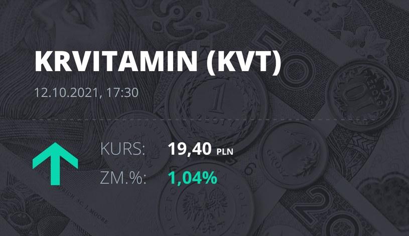 Notowania akcji spółki Krynica Vitamin S.A. z 12 października 2021 roku