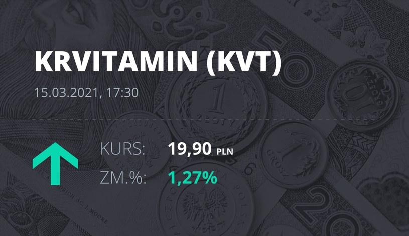 Notowania akcji spółki Krynica Vitamin S.A. z 15 marca 2021 roku