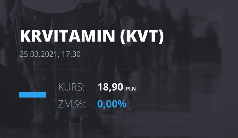 Notowania akcji spółki Krynica Vitamin S.A. z 25 marca 2021 roku