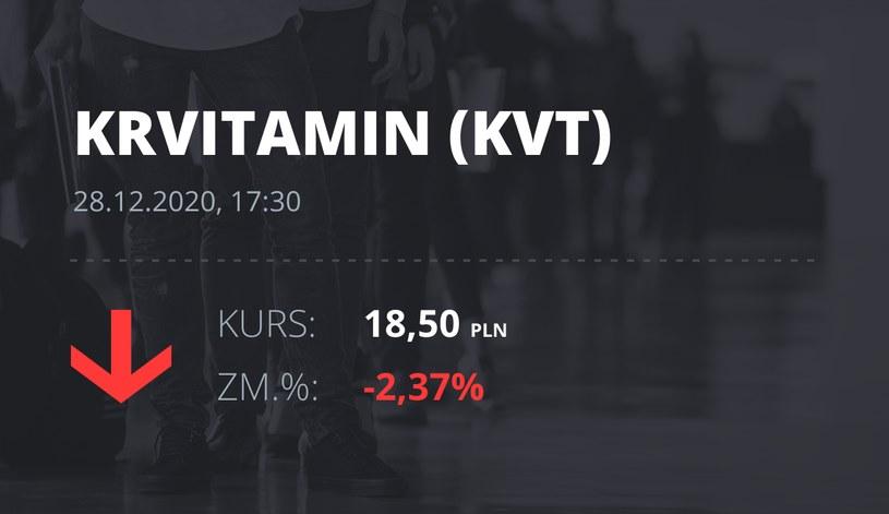 Notowania akcji spółki Krynica Vitamin S.A. z 28 grudnia 2020 roku