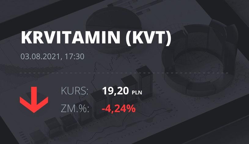 Notowania akcji spółki Krynica Vitamin S.A. z 3 sierpnia 2021 roku