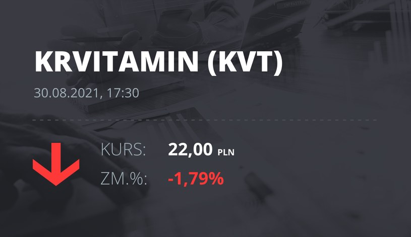 Notowania akcji spółki Krynica Vitamin S.A. z 30 sierpnia 2021 roku