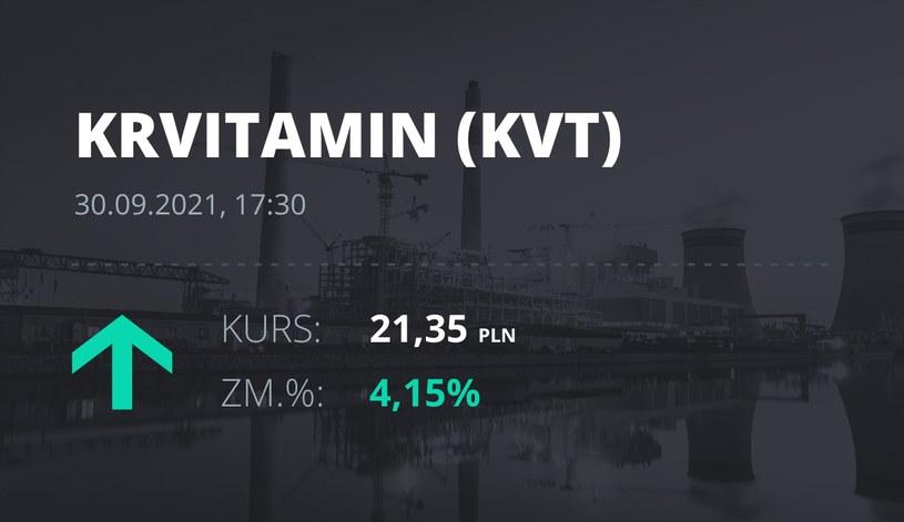 Notowania akcji spółki Krynica Vitamin S.A. z 30 września 2021 roku
