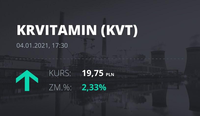 Notowania akcji spółki Krynica Vitamin S.A. z 4 stycznia 2021 roku