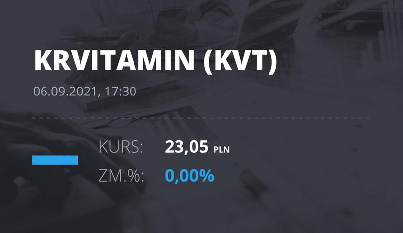 Notowania akcji spółki Krynica Vitamin S.A. z 6 września 2021 roku