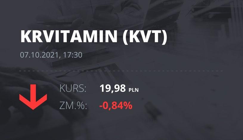 Notowania akcji spółki Krynica Vitamin S.A. z 7 października 2021 roku