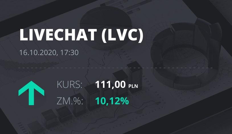 Notowania akcji spółki LiveChat Software z 16 października 2020 roku