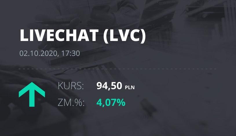 Notowania akcji spółki LiveChat Software z 2 października 2020 roku