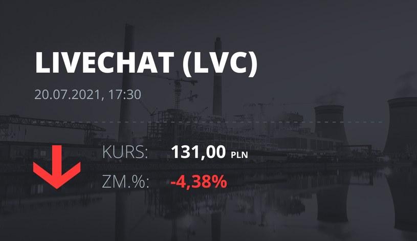 Notowania akcji spółki LiveChat Software z 20 lipca 2021 roku
