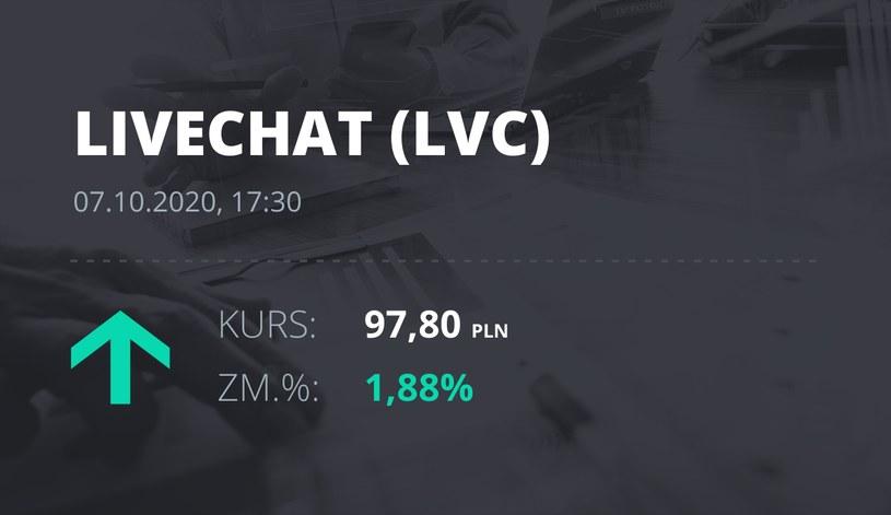 Notowania akcji spółki LiveChat Software z 7 października 2020 roku
