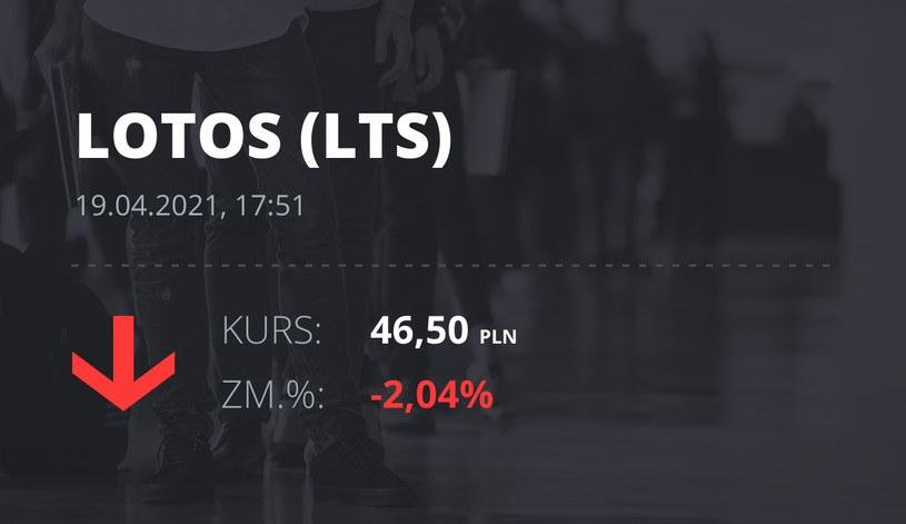 Notowania akcji spółki Lotos z 19 kwietnia 2021 roku