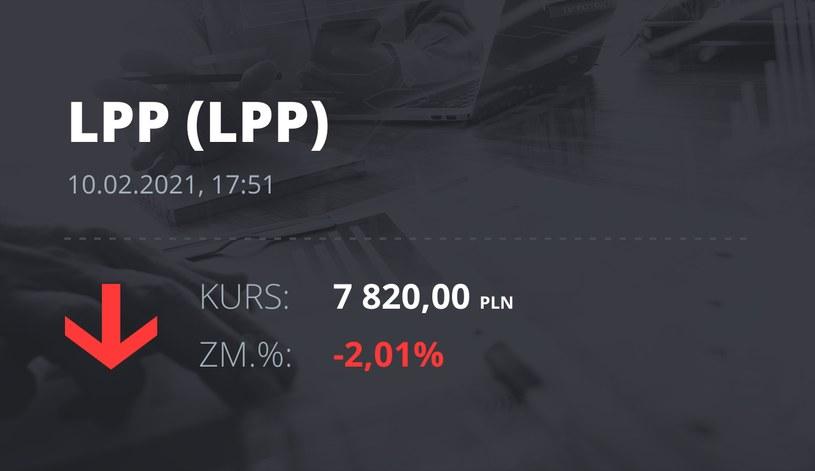 Notowania akcji spółki LPP z 10 lutego 2021 roku